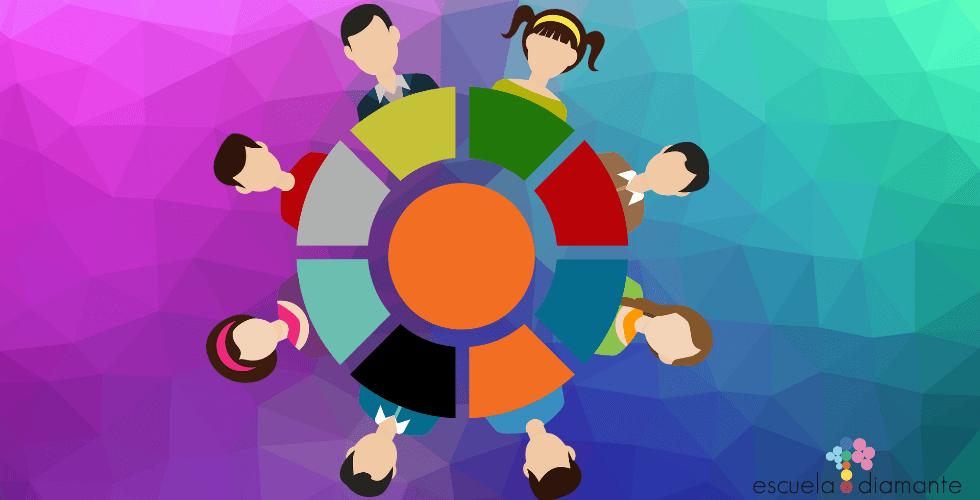 Información de los grupos y lideres